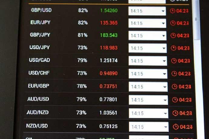 Euro Referenzkurs