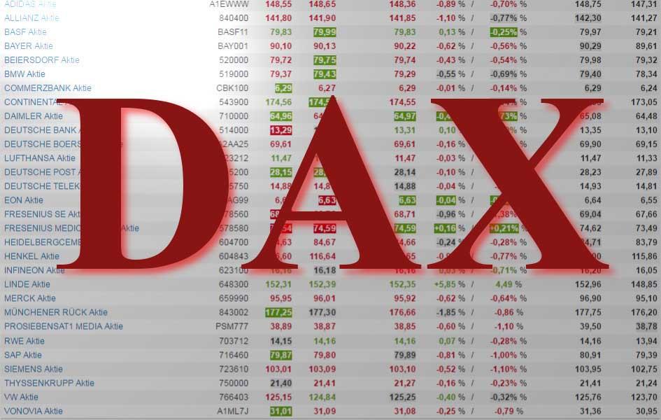 pharma aktien dax